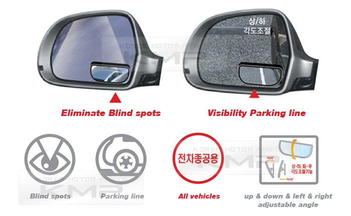 Safety Slim Secondary Side Blind Spot Mirror Rear View